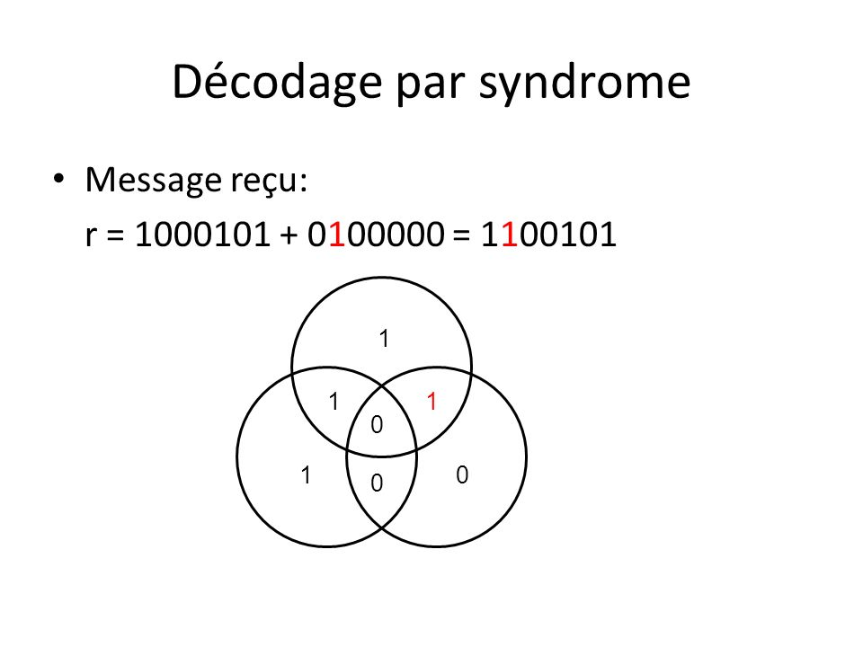 Décodage par syndrome Message reçu: r = 1000101 + 0100000 = 1100101 1