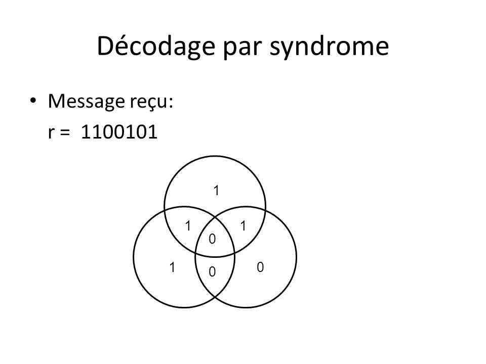 Décodage par syndrome Message reçu: r = 1100101 1 1 1 1