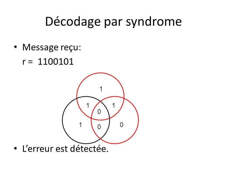 Décodage par syndrome Message reçu: r = 1100101 L'erreur est détectée.