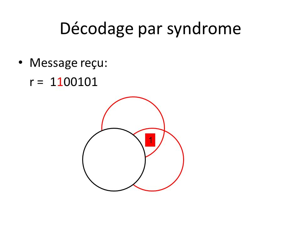 Décodage par syndrome Message reçu: r = 1100101 1 1 1