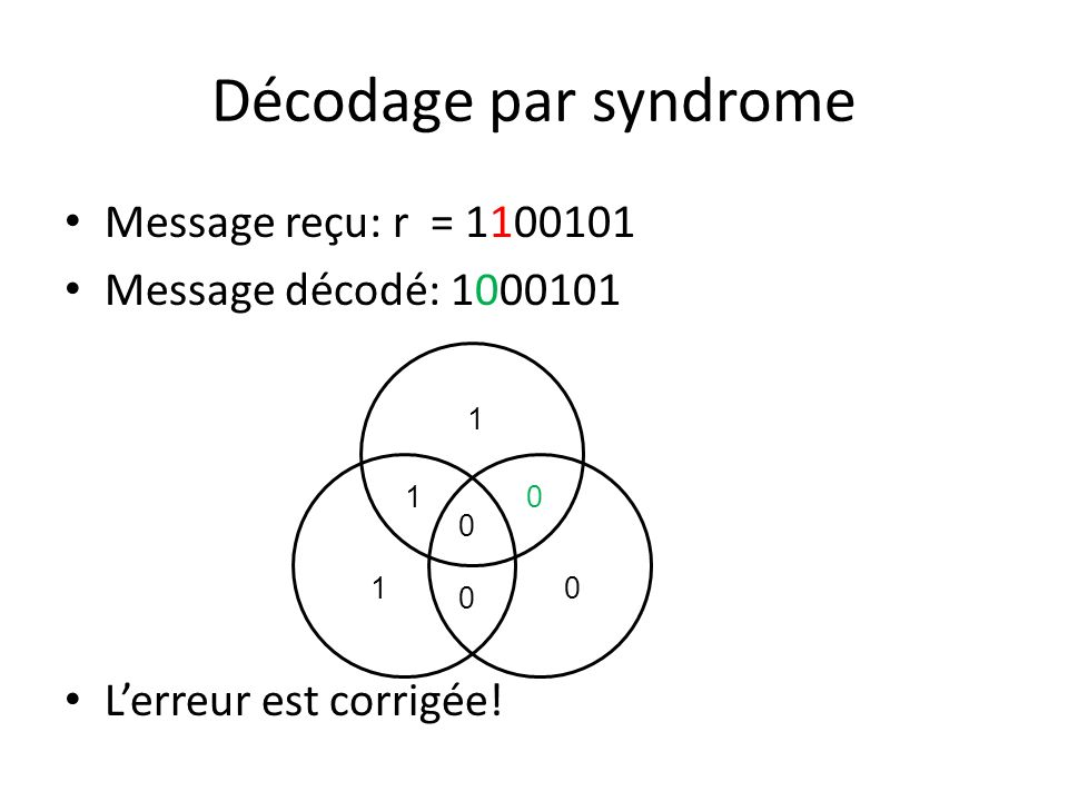 Décodage par syndrome Message reçu: r = 1100101