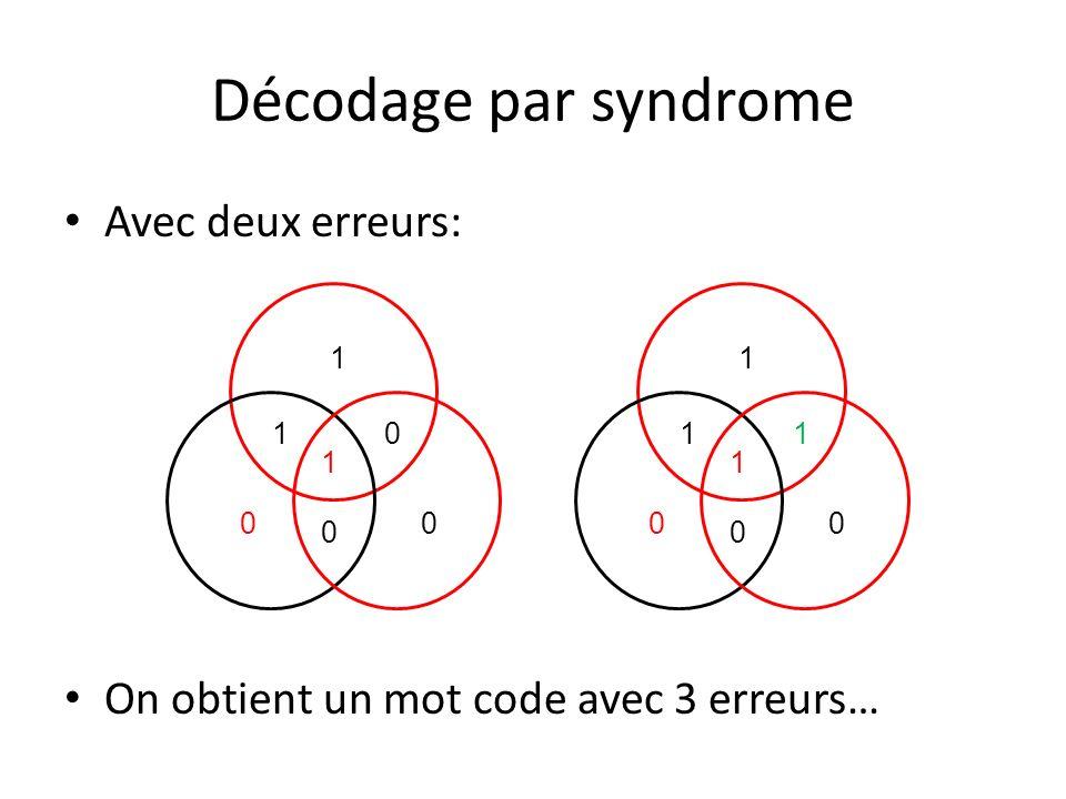 Décodage par syndrome Avec deux erreurs: