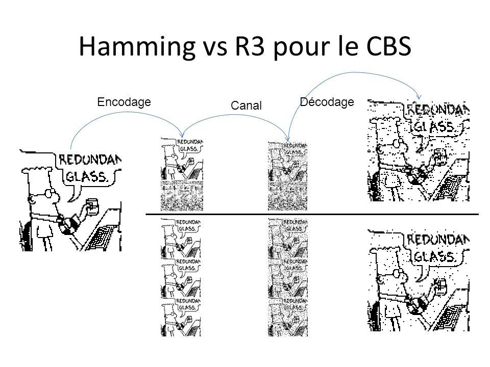 Hamming vs R3 pour le CBS Encodage Décodage Canal