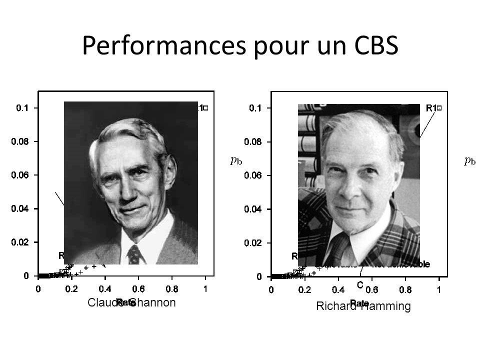 Performances pour un CBS