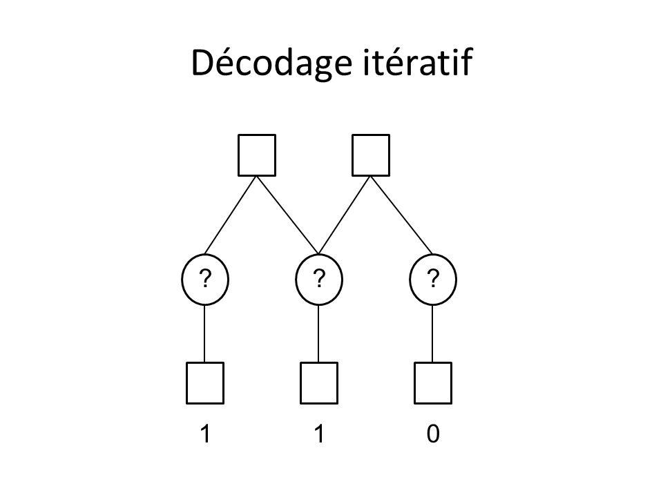 Décodage itératif 1 1