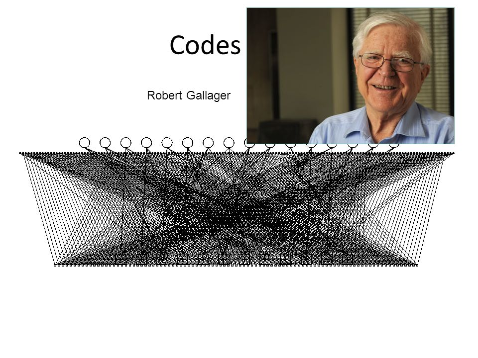 Codes LDPC Robert Gallager