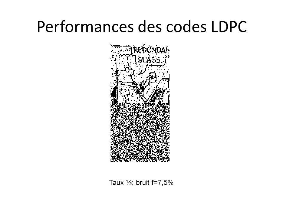 Performances des codes LDPC