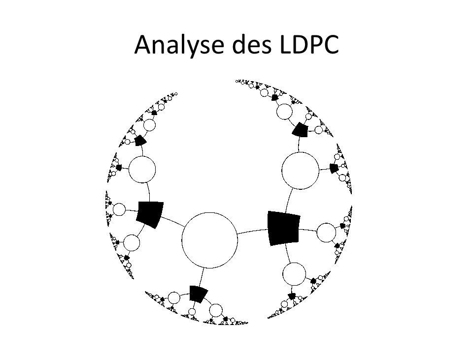 Analyse des LDPC