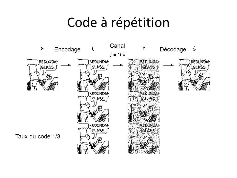 Code à répétition Canal Encodage Décodage Taux du code 1/3