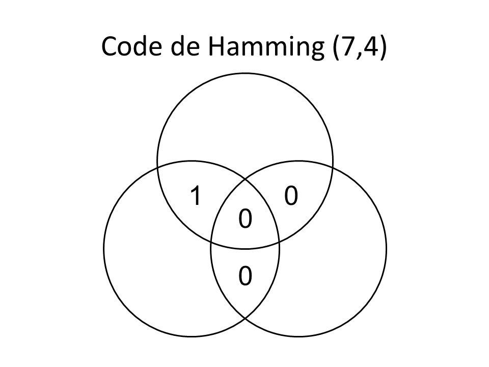 Code de Hamming (7,4) 1