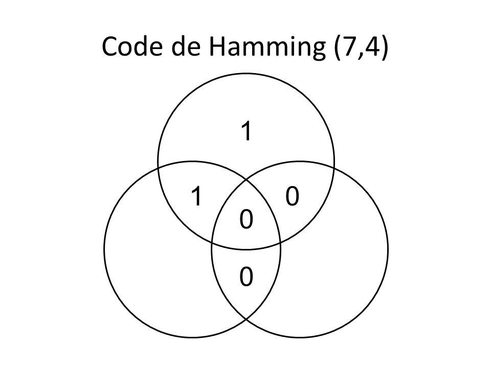 Code de Hamming (7,4) 1 1