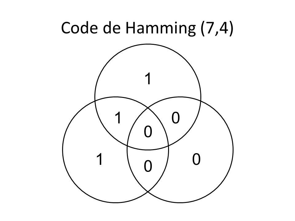 Code de Hamming (7,4) 1 1 1
