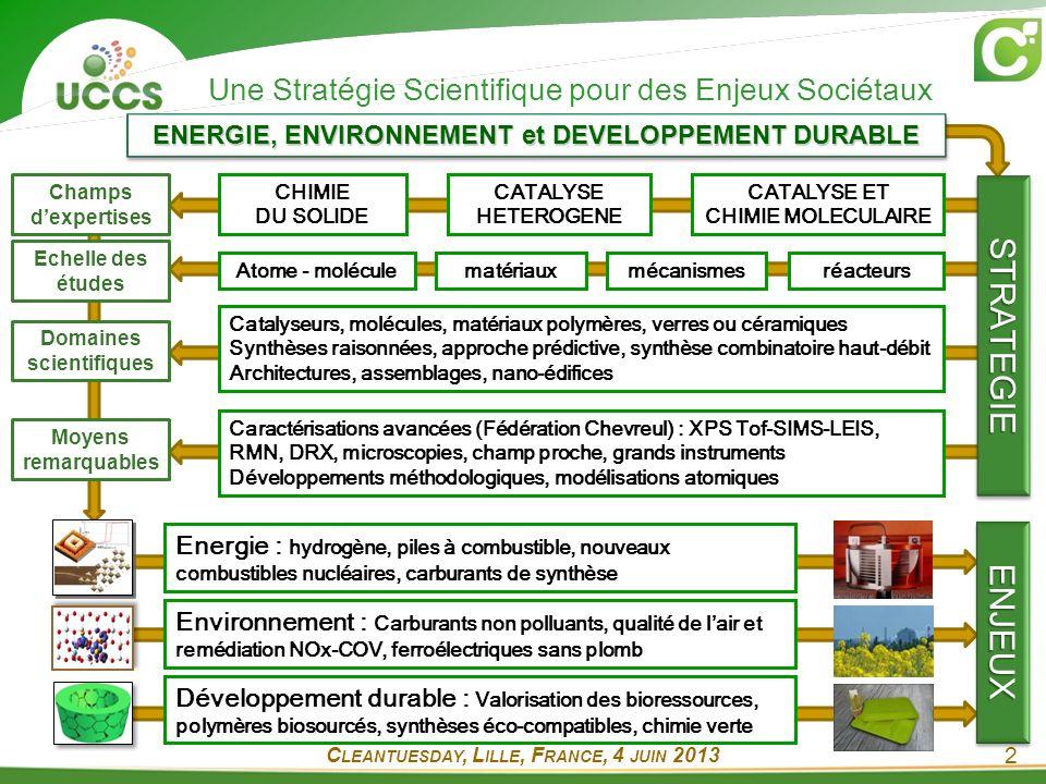 Une Stratégie Scientifique pour des Enjeux Sociétaux
