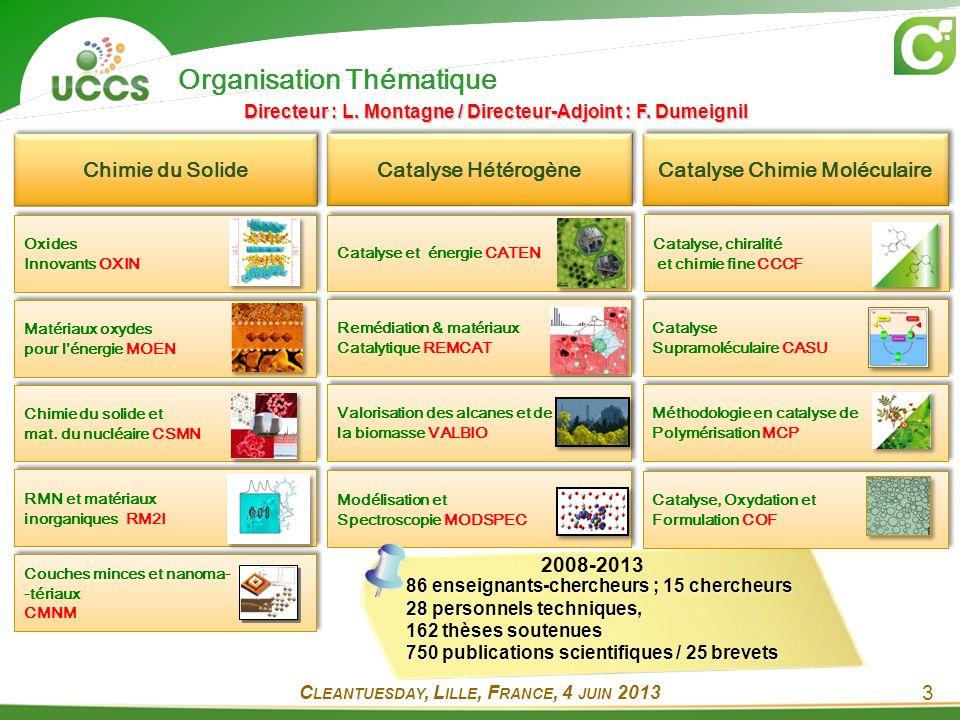 Organisation Thématique