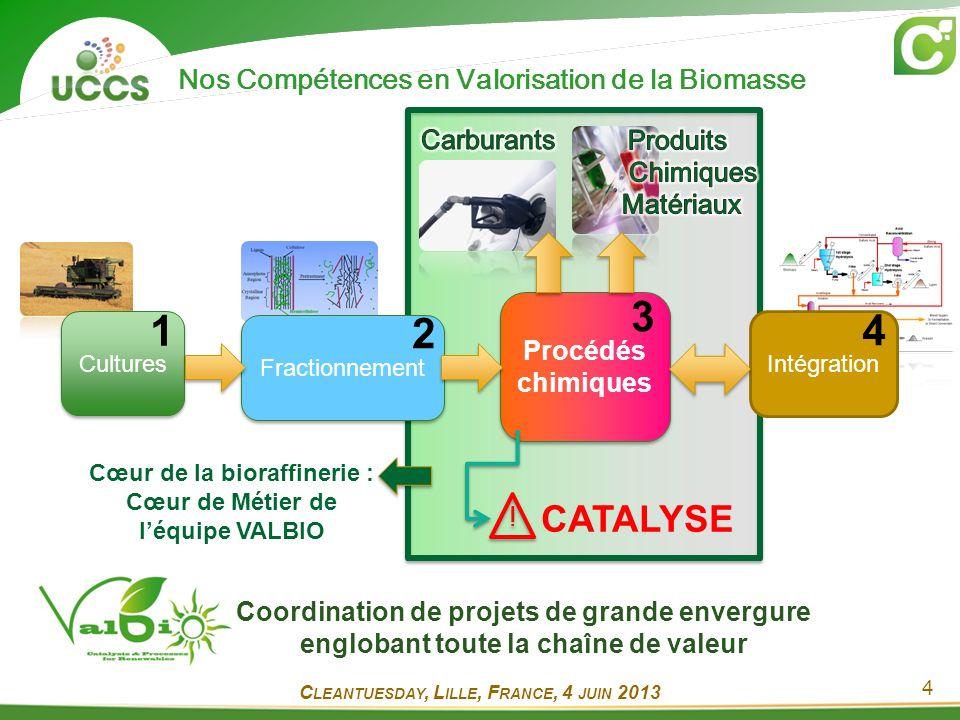 Cœur de la bioraffinerie : Cleantuesday, Lille, France, 4 juin 2013