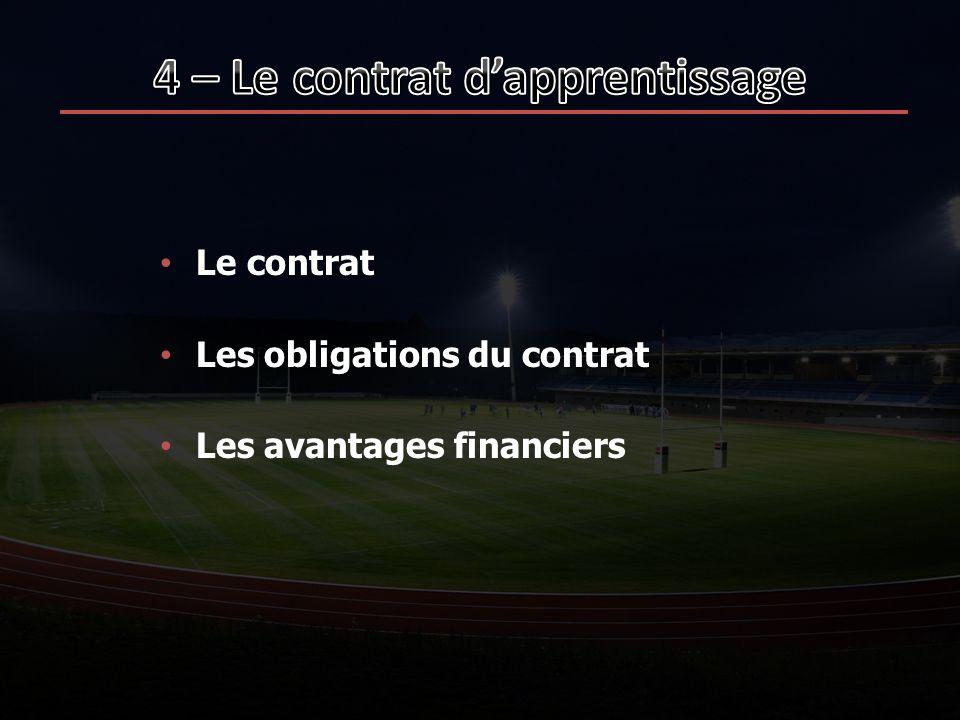 4 – Le contrat d'apprentissage
