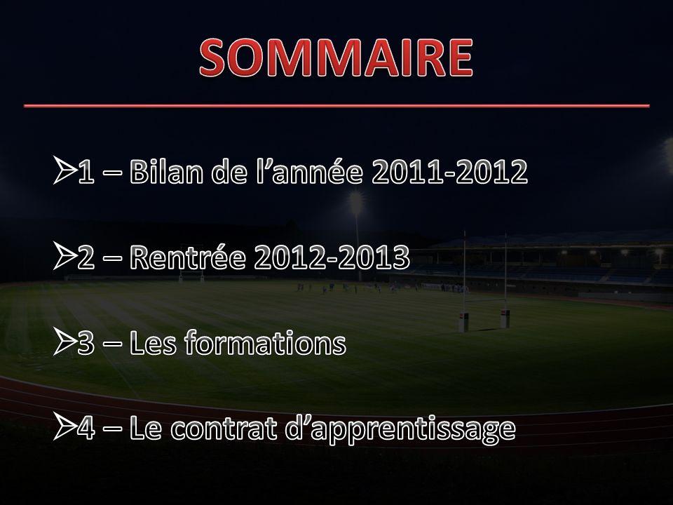 SOMMAIRE 1 – Bilan de l'année 2011-2012 2 – Rentrée 2012-2013