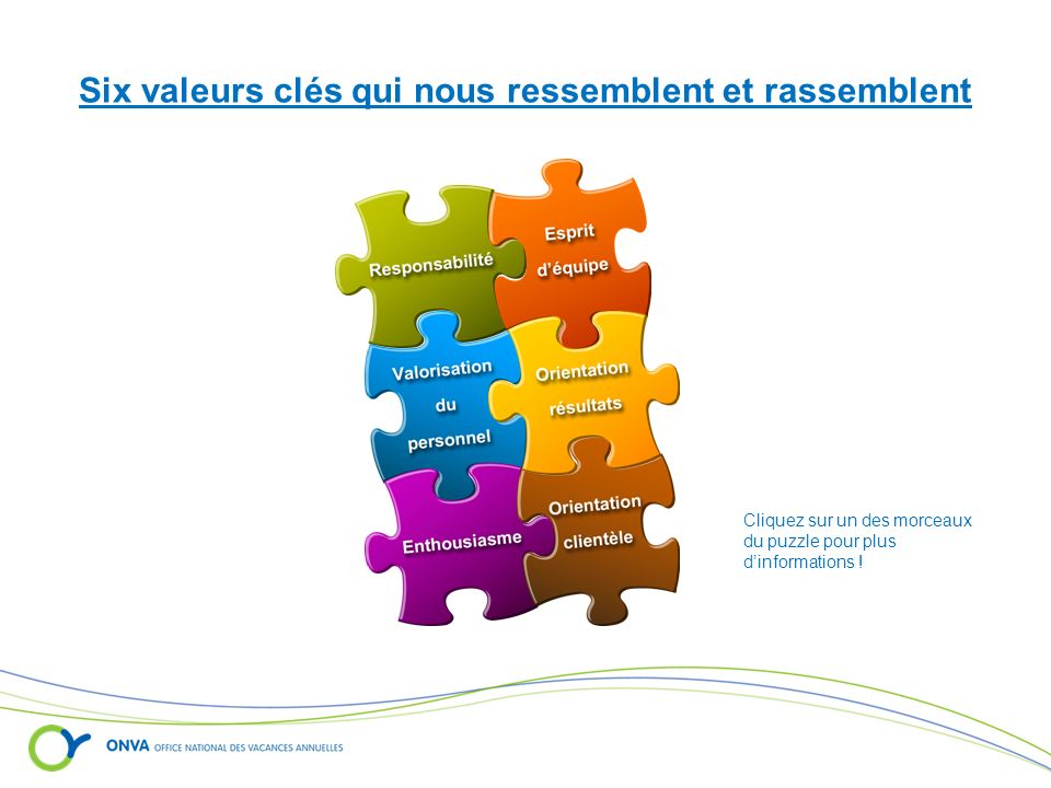 Six valeurs clés qui nous ressemblent et rassemblent