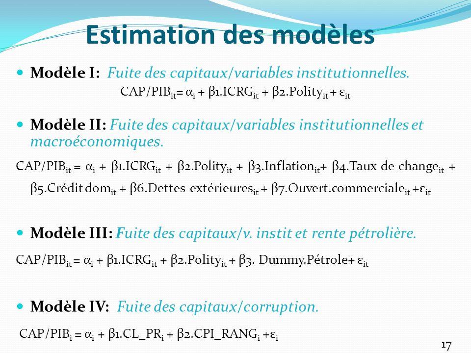Estimation des modèles