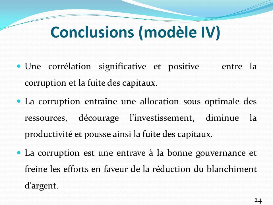 Conclusions (modèle IV)