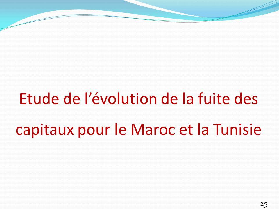 Etude de l'évolution de la fuite des capitaux pour le Maroc et la Tunisie