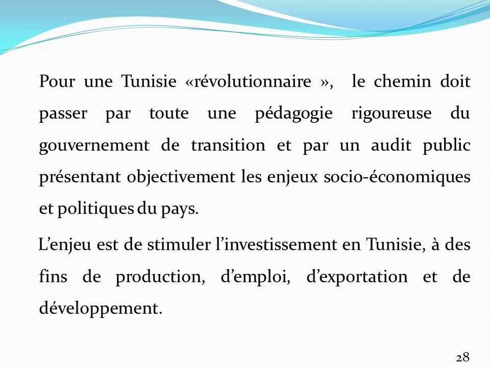 Pour une Tunisie «révolutionnaire », le chemin doit passer par toute une pédagogie rigoureuse du gouvernement de transition et par un audit public présentant objectivement les enjeux socio-économiques et politiques du pays.