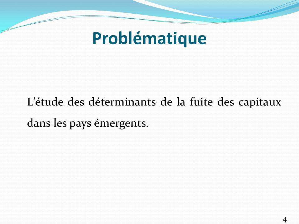 Problématique L'étude des déterminants de la fuite des capitaux dans les pays émergents.
