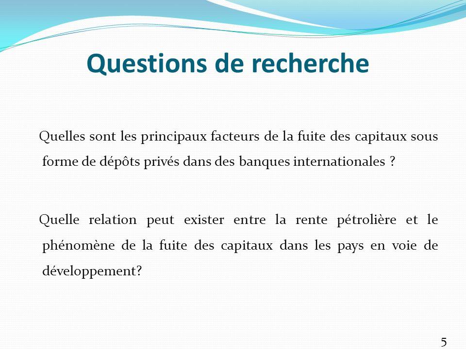 Questions de recherche