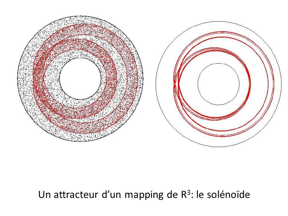 Un attracteur d'un mapping de R3: le solénoïde