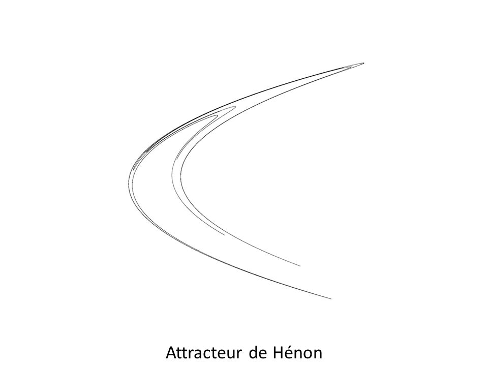 Attracteur de Hénon