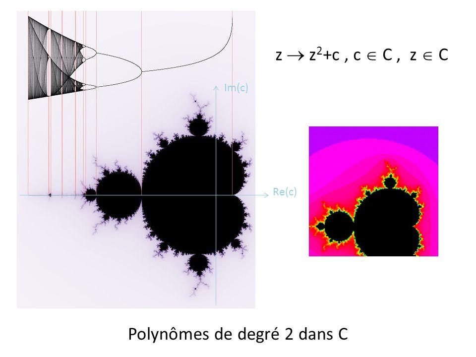 Polynômes de degré 2 dans C
