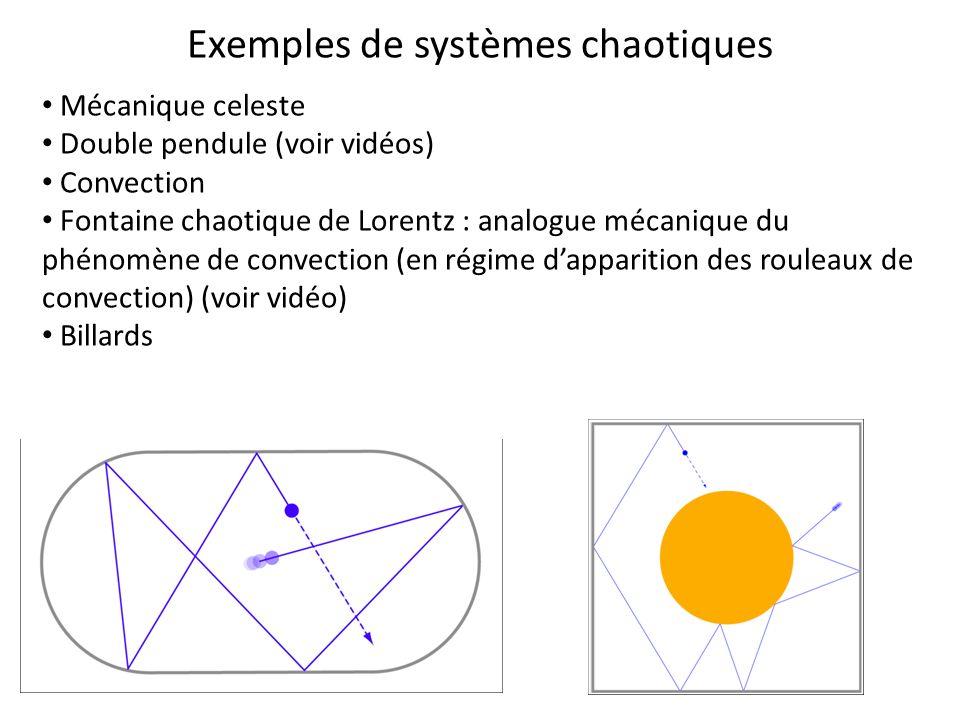 Exemples de systèmes chaotiques