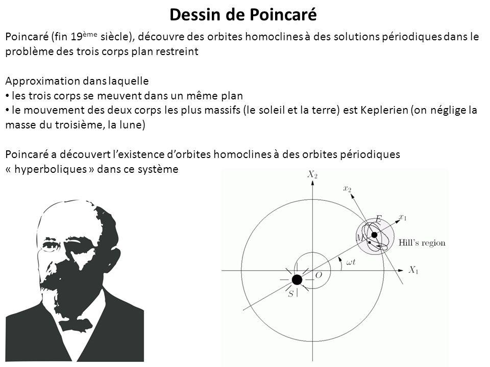 Dessin de Poincaré