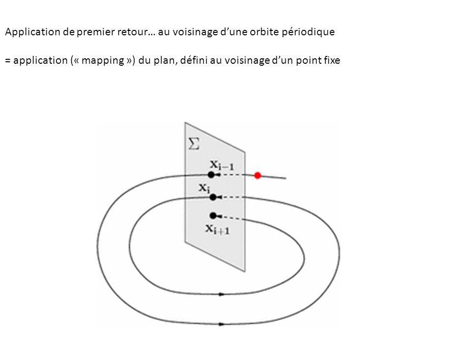 Application de premier retour… au voisinage d'une orbite périodique