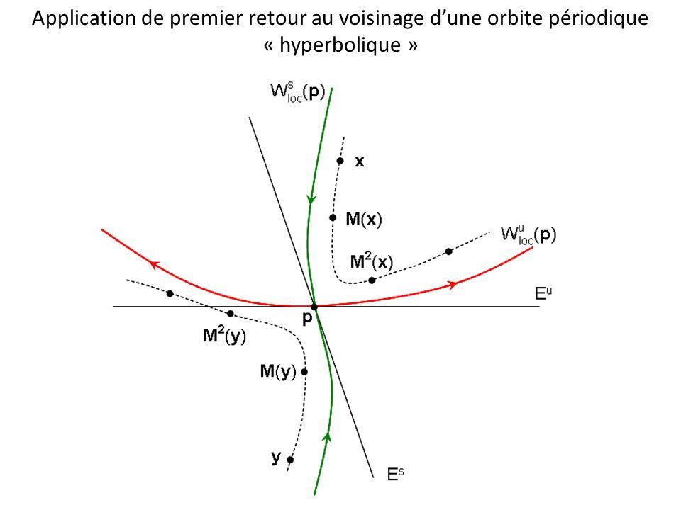 Application de premier retour au voisinage d'une orbite périodique « hyperbolique »