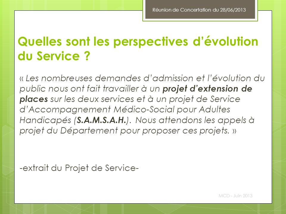 Quelles sont les perspectives d'évolution du Service