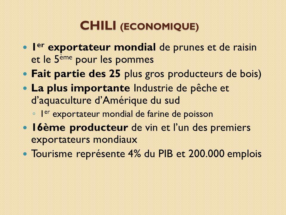 CHILI (Economique) 1er exportateur mondial de prunes et de raisin et le 5ème pour les pommes. Fait partie des 25 plus gros producteurs de bois)