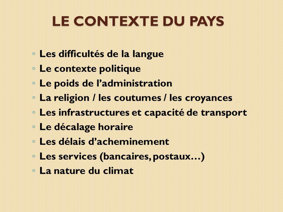 Le contexte du pays Les difficultés de la langue Le contexte politique