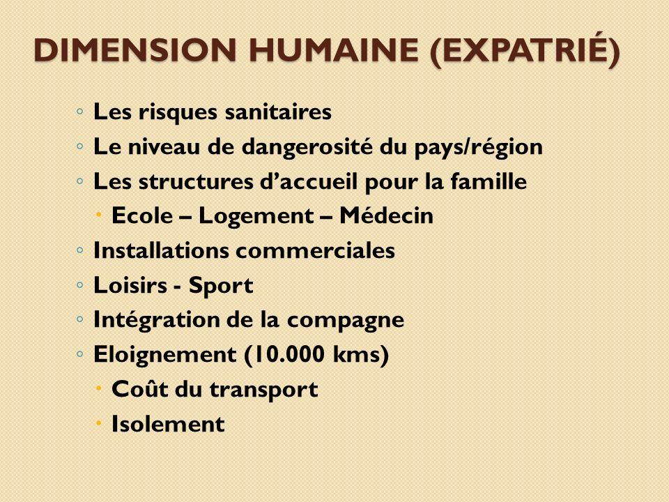 Dimension humaine (Expatrié)