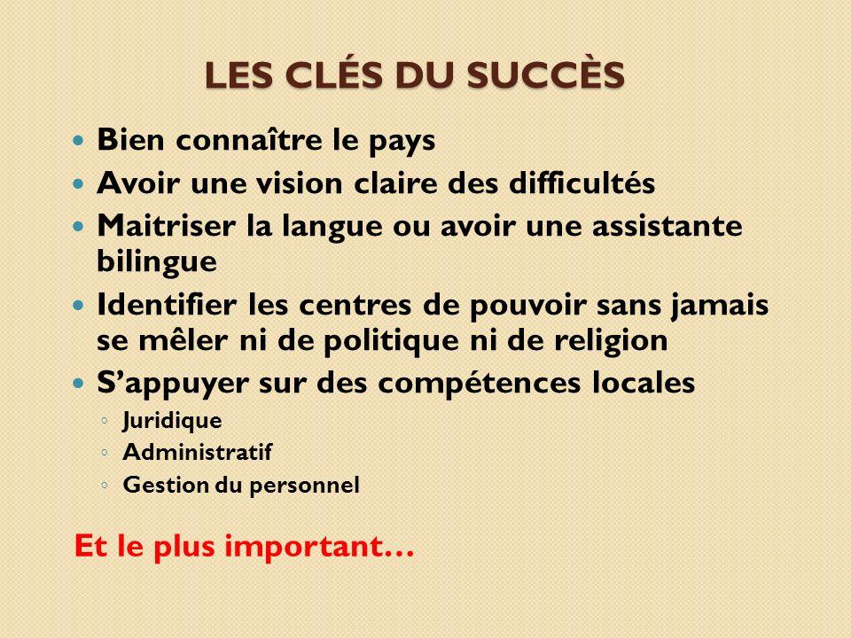 Les clés du succès Bien connaître le pays