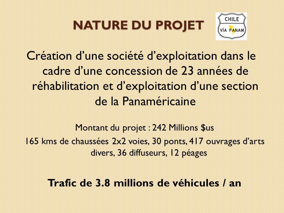 Trafic de 3.8 millions de véhicules / an
