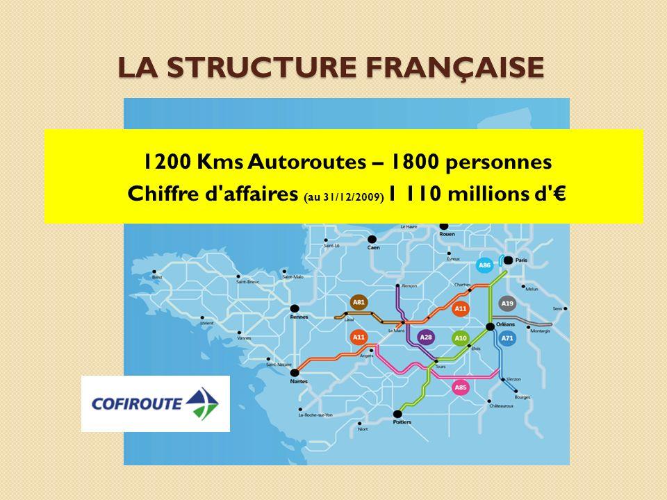 La structure française