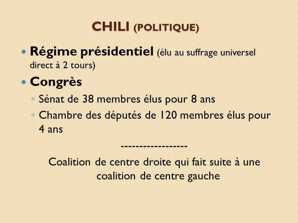 Régime présidentiel (élu au suffrage universel direct à 2 tours)