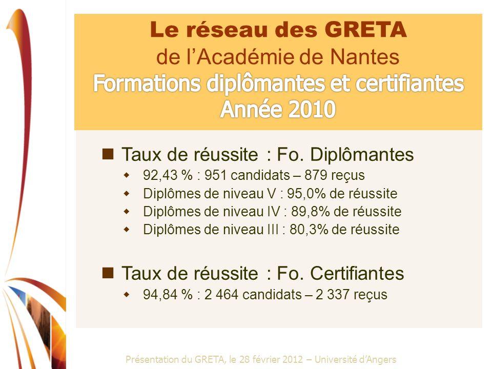 de l'Académie de Nantes Formations diplômantes et certifiantes