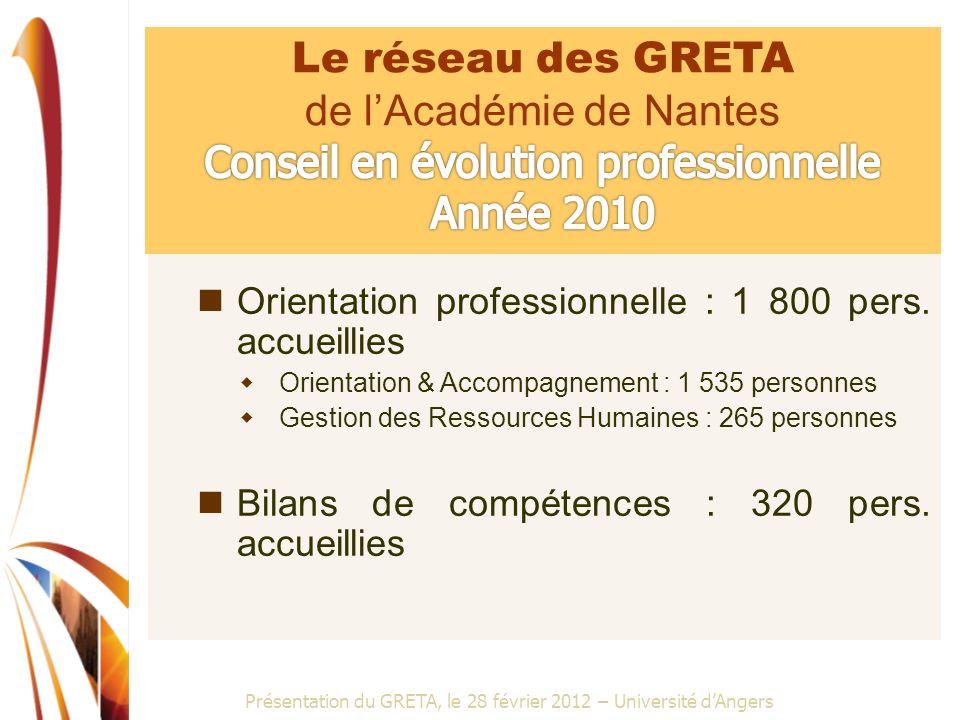 de l'Académie de Nantes Conseil en évolution professionnelle