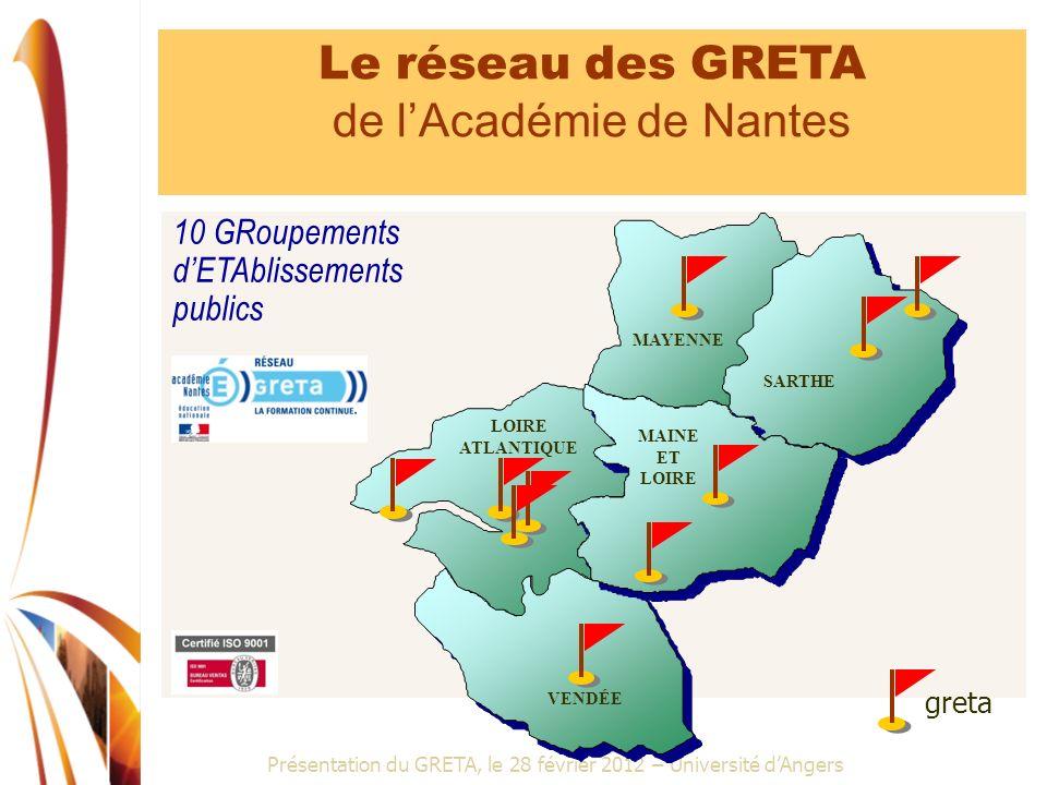 de l'Académie de Nantes