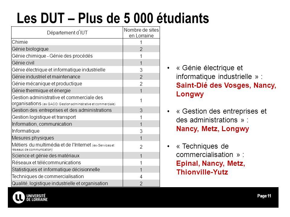 Les DUT – Plus de 5 000 étudiants
