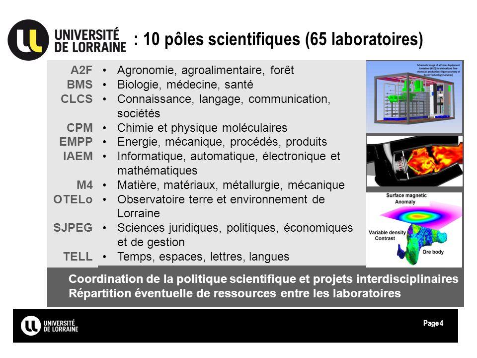 : 10 pôles scientifiques (65 laboratoires)