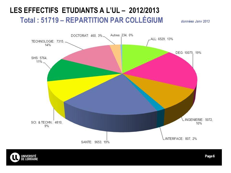 LES EFFECTIFS ETUDIANTS A L'UL – 2012/2013
