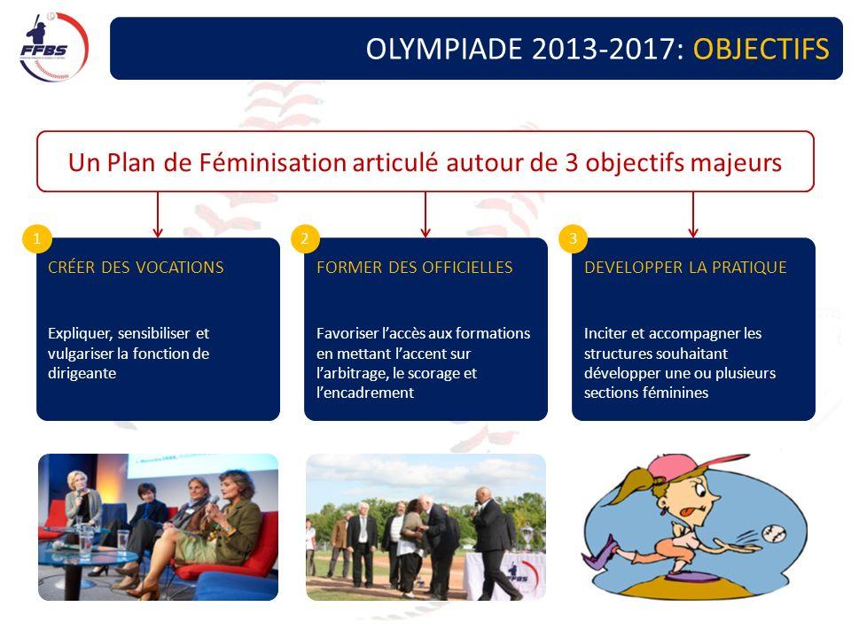 Un Plan de Féminisation articulé autour de 3 objectifs majeurs